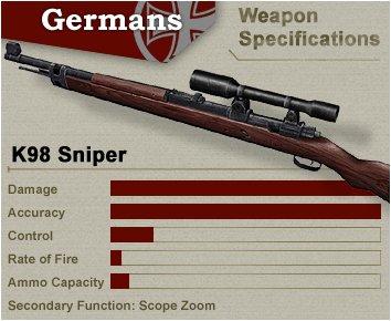 Mauser karbiner 98k sniper rifle